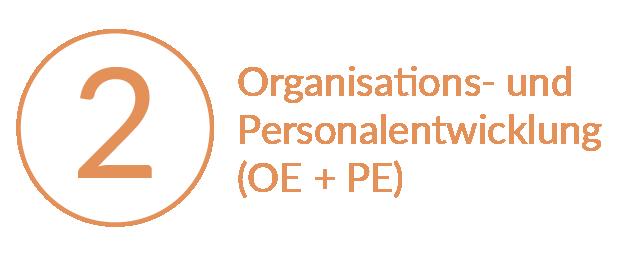 Gehe zu Bereich 2: Organisationsentwicklung und Personalentwicklung