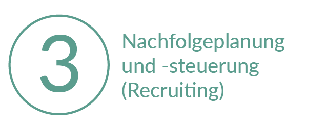 Gehe zu Bereich 3: Nachfolgeplanung und Nachfolgesteuerung (Recruiting)